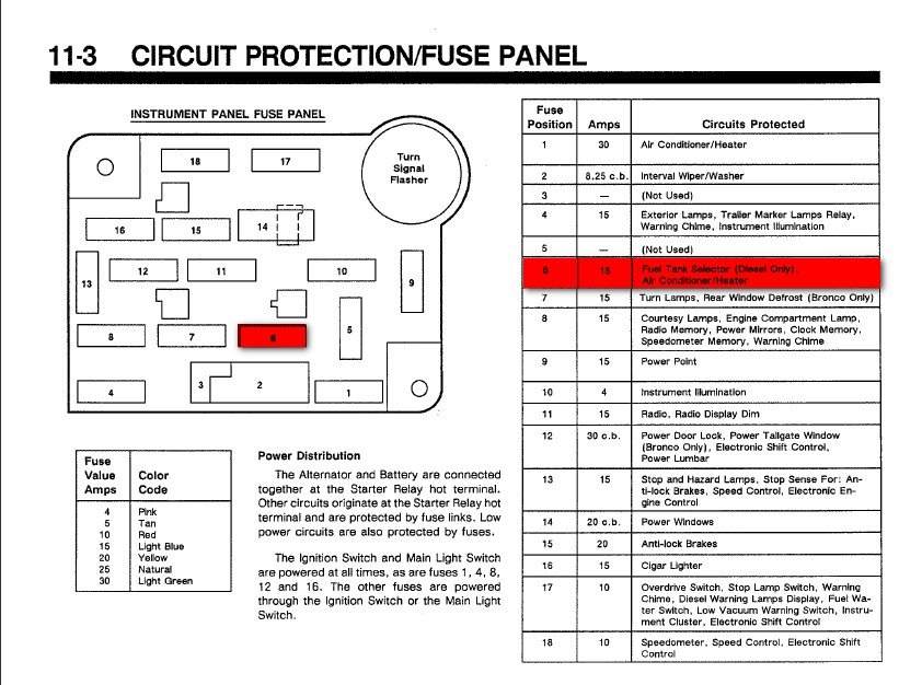 1984 Mercury Grand Marquis Fuse Box Diagram Of Ford Ford