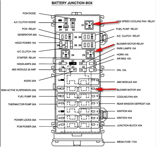 1989 Toyota 4runner Fuel Pump Wiring Diagram further 3 8l Mustang Engine Diagram also 86 Mustang 6 Cyl Wiring Diagram furthermore 97 International 4700 Wiring Diagrams additionally 1528091 1993 Ford Escort Location Flasher Unit. on fuse box ford f150 97