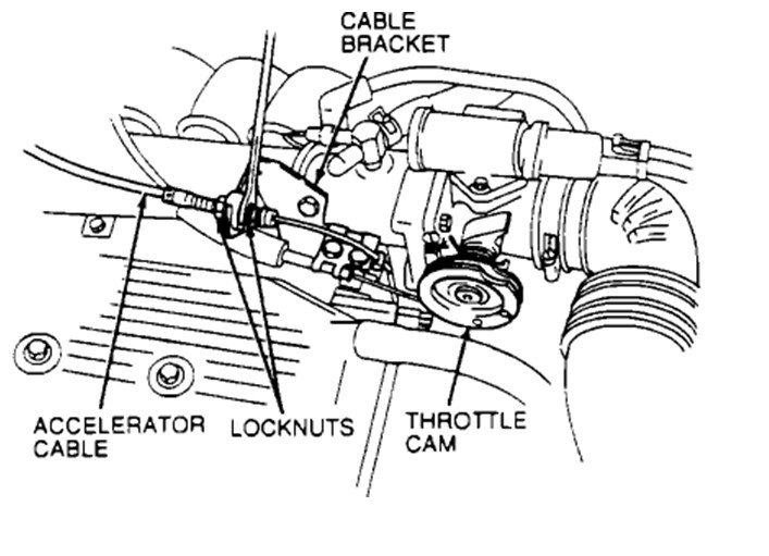how to replace throtle cable