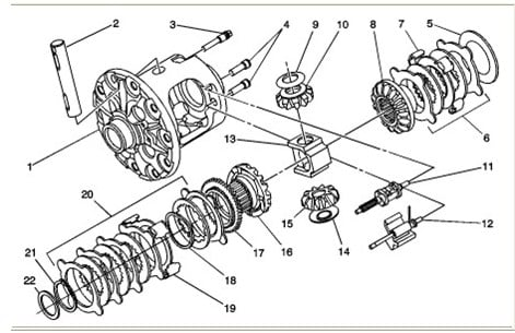Do you have a    diagram    for the rear end of 98 chevy s10