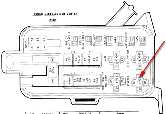 fuse box diagram 2008 dodge caliber 2 0l fuse automotive wiring fuse box diagram 2008 dodge caliber 2 0l fuse automotive wiring diagrams