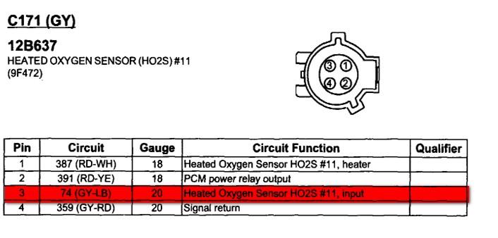 4 Wire 02 Sensor Ford Diagram Full Hd Version Ford Diagram