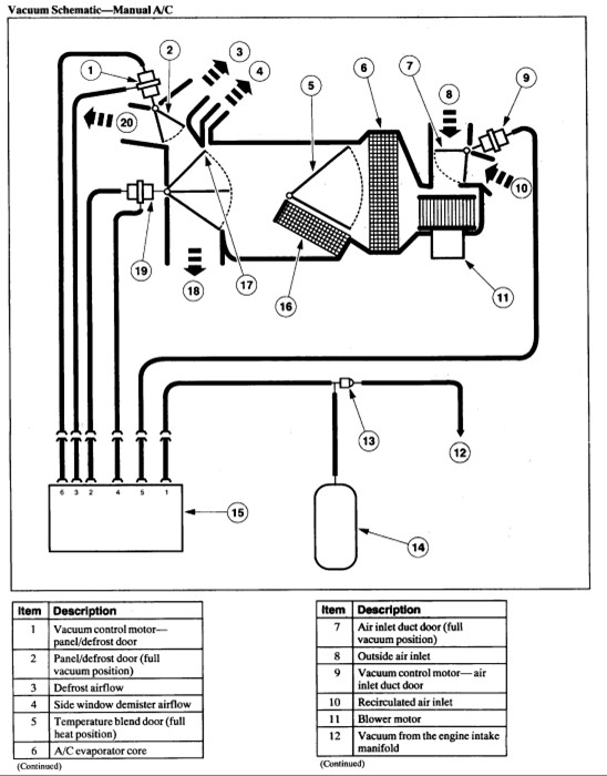 2001 Ford Windstar  My Van  Defroster  Actuator Under The