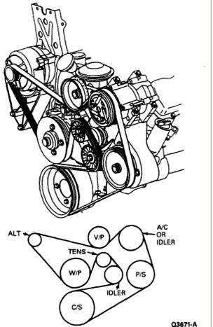 Ford E350 Belt Diagram