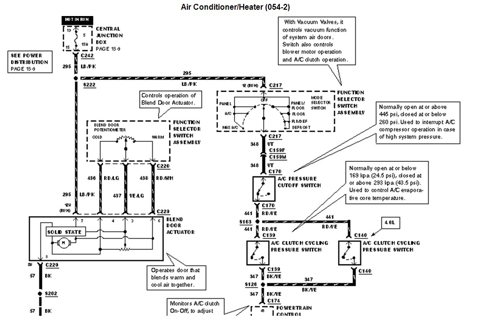 2004 ford f 350 fuse panel diagram  | 492 x 292