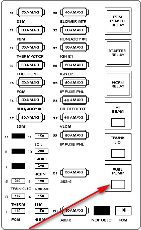 1997 lincoln mark viii fuse box diagram get free image about wiring diagram 1998 Lincoln Town Car Fuse Box Diagram 1986 Lincoln Town Fuse Diagram