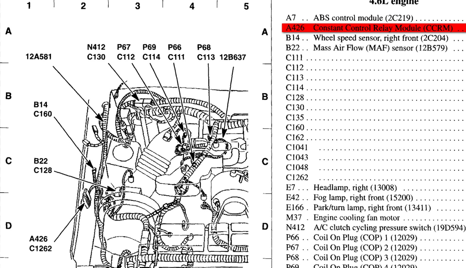 can someone supply me with the underhood fuse box diagram