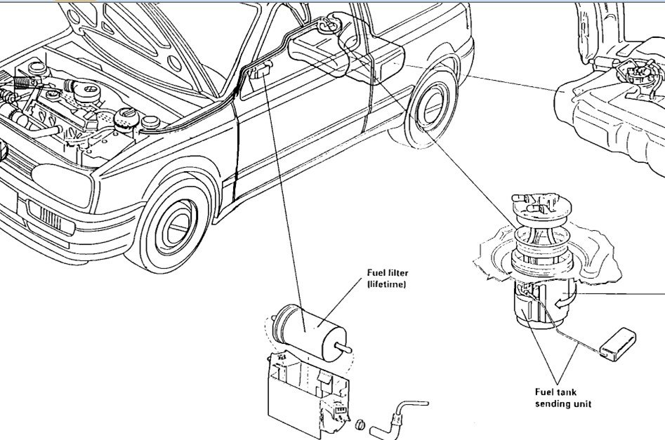 mercedes benz e320 fuel filter location