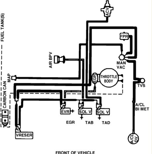 need diagram for veci vacuum for 1987 ford bronco xlt 5. Black Bedroom Furniture Sets. Home Design Ideas
