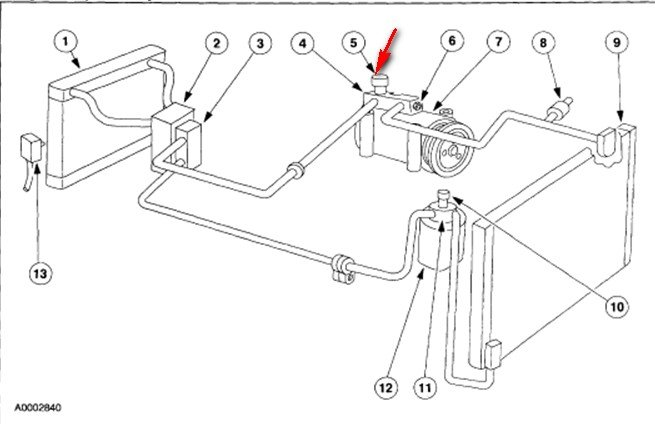 How The Cooling System Works Basics additionally C4 And Camaro Sensor And Relay Switch Locations And Info additionally 1991 Camaro Z28 Wiring Diagram likewise 1988 Caprice Fuse Box as well 1997 Saturn Sl Wiring Schematic. on 4th gen tech2
