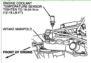 wiring diagram proton wira with 2001 Ford Focus Thermostat Housing Location on Blitz Voice Guide Turbo Timer Wiring Diagram moreover Crx Wiring Harness Diagram also 2001 Ford Focus Thermostat Housing Location besides Fl 760 Wiring Diagram as well Circuit Diagram For Dol Starter With Hold On Contact.
