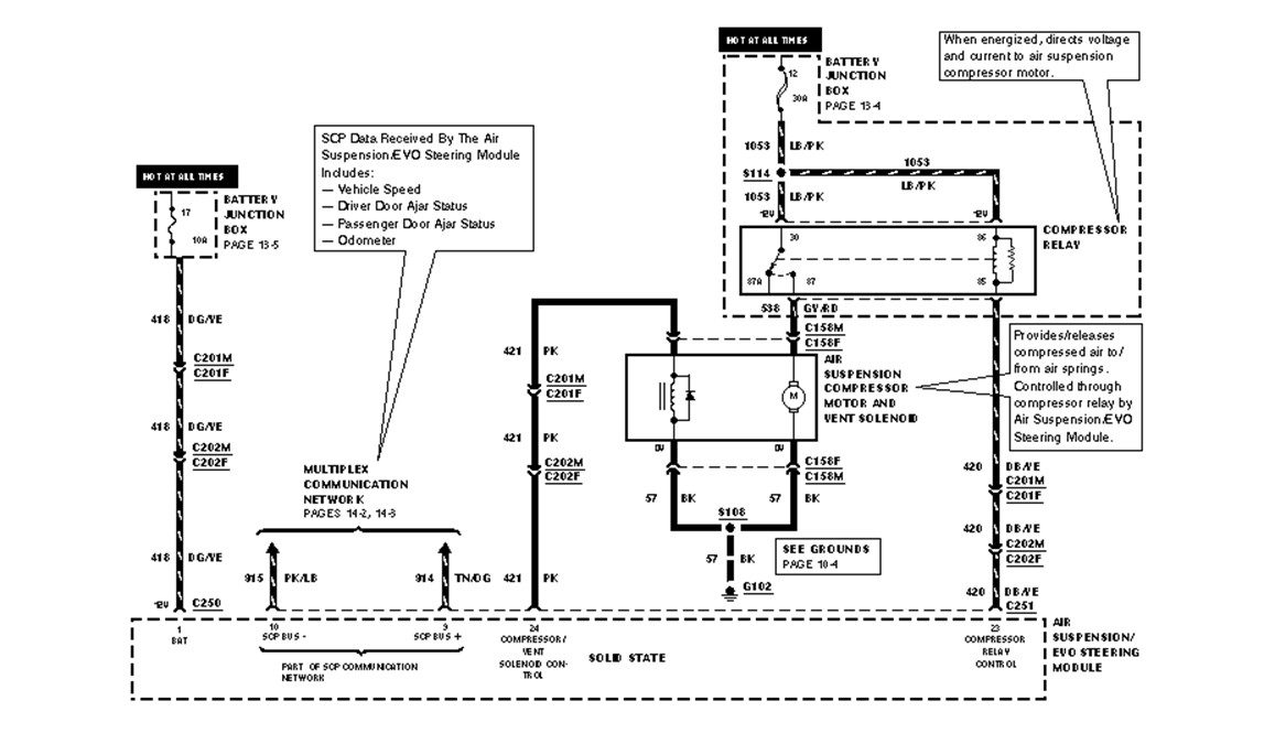 Discussion T7785 ds550507 additionally 97 Ford Ranger Parts Diagram Likewise 2003 Expedition furthermore Ford Expedition Relay Best Rated Relay For Ford Expedition furthermore 7milr Ford Expedition Does Anyone Diagnostic Illustration in addition Air Ride Wiring Diagram. on ford expedition air suspension compressor