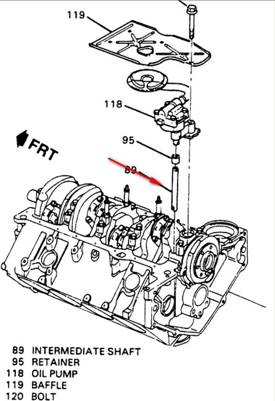Chevy       350    oil pump    diagram    What turns the pump on