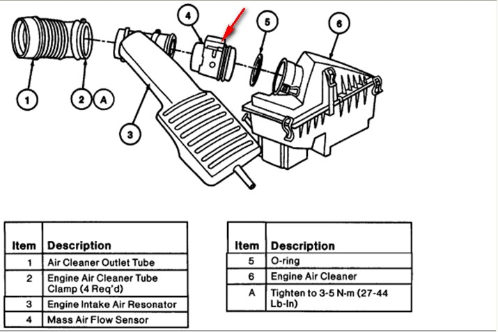 Check engine light came on P0171 System too lean code Have not – Diagrams For 1998 Ford Contour V6 Engine