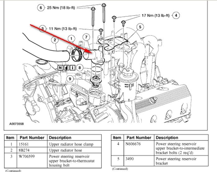 ford f150 how to replace your thermostat ford trucks remove the upper hose on the thermostat housing
