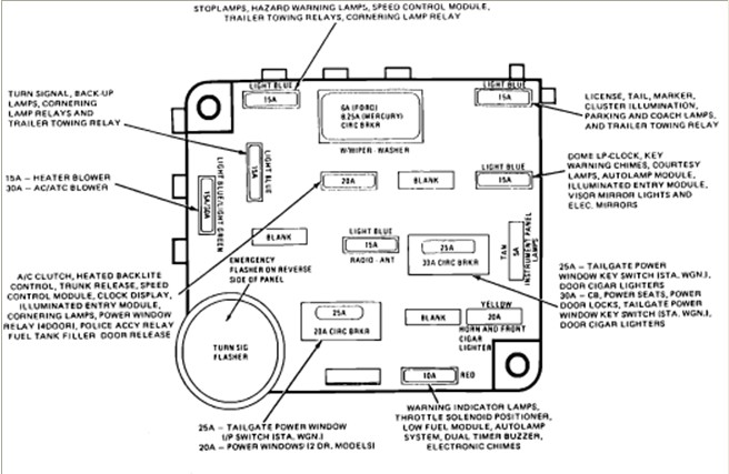 1988 ford f 350 wiring diagram  1988  free engine image