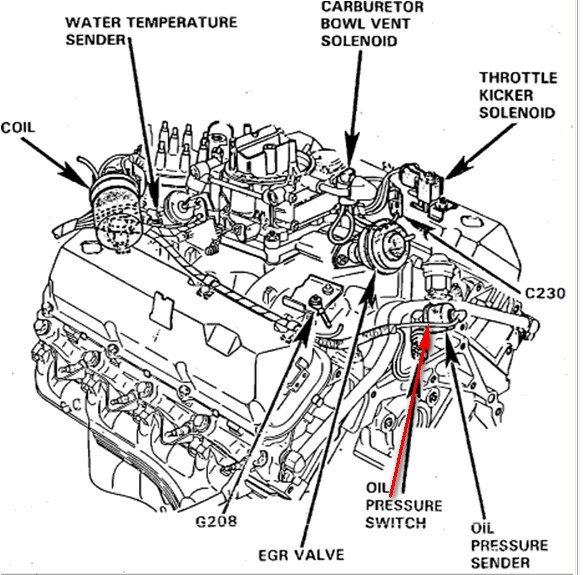 1105125 Icp And Uvhc furthermore 6e10f 1988 Ford F350 Super Duty 7 3 Diesel Fuel Guage moreover 7 3 Powerstroke Fuel System Bleeding in addition 4 6l Fuel Line Diagram additionally Car. on ford 7 3 powerstroke oil pressure sensor