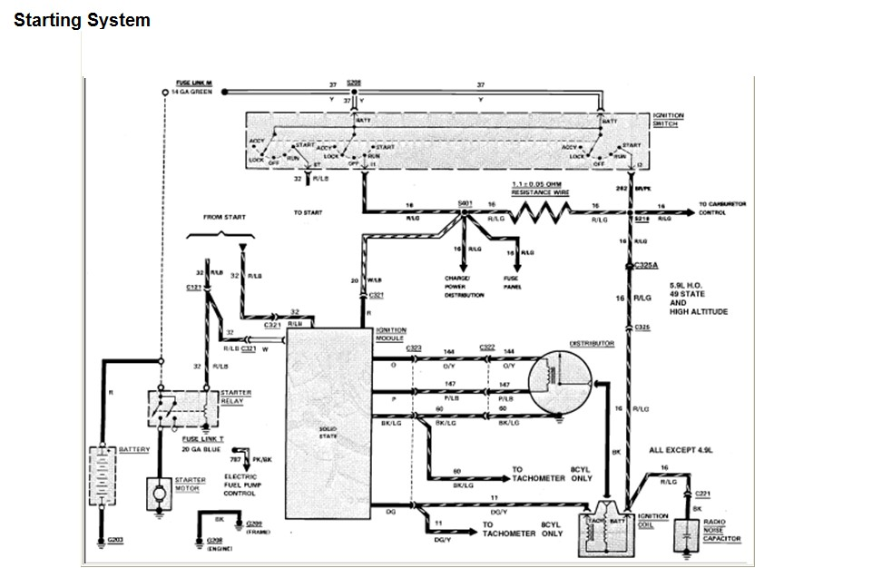 86 f250 solenoid wiring starter solenoid wiring diagram with attached solenoid on an 86 ford f250 where is the oil pressure lockout ...
