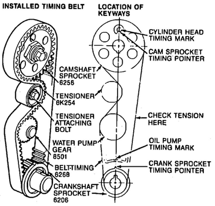 service manual  how to adjust a 1996 mercury mystique