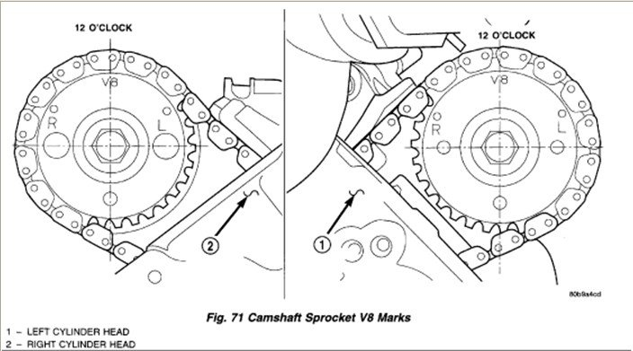 Service Manual 2010 Jeep Liberty Timing Chain Diagram