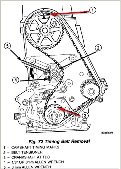 2000 Dodge Neon Engine Diagram on 2000 Dodge Stratus Timing Belt Diagram