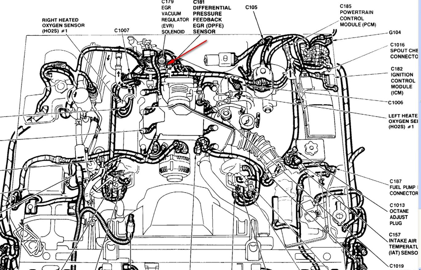 2000 Crown Victoria Engine Diagram - Wiring Diagrams DataUssel