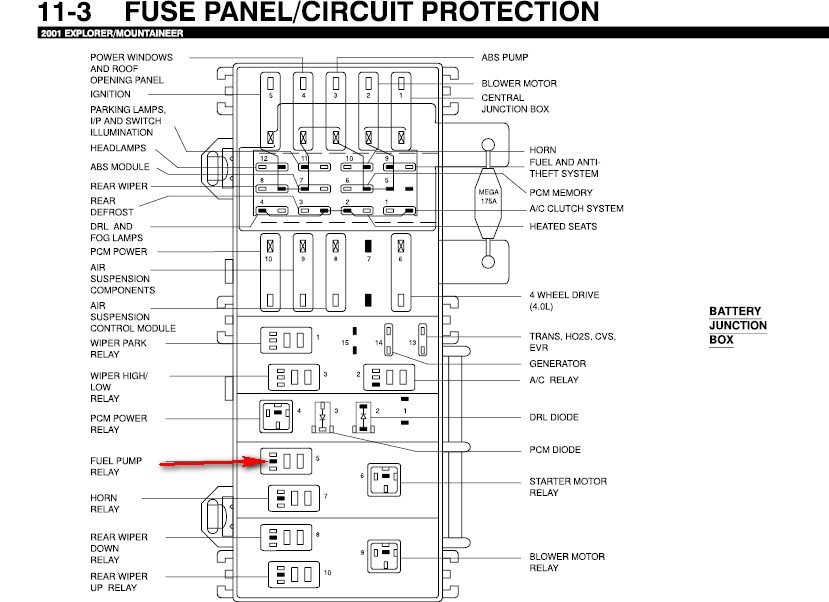 99 mercury sable fuse box diagram