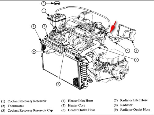 2001 saturn sl1 cooling system wiring diagrams u2022 rh autonomia co
