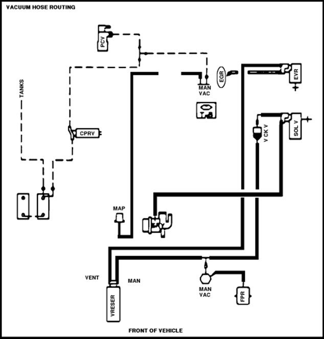 Where Can I Find A Vacuum Hose Diagram Or Photos For A
