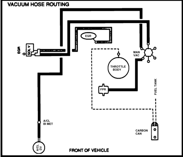 92 ranger vacuum diagram  92  free engine image for user