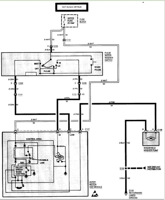 ☑ 1994 Chevy Astro Van Wiring Diagram HD Quality ☑ luke-diagram.radd.frDiagram Database - Radd