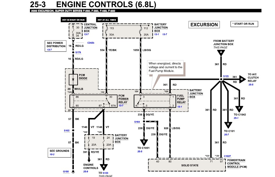 e450 ford fuse box diagram  e450  get free image about