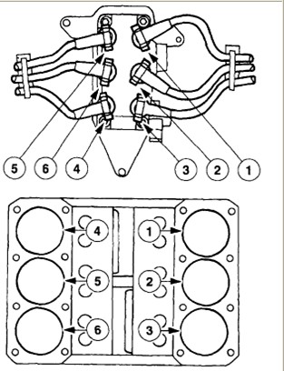 how do you put in the spark plug wires for a ford f150 v6 correctly here is the diagram for wire location