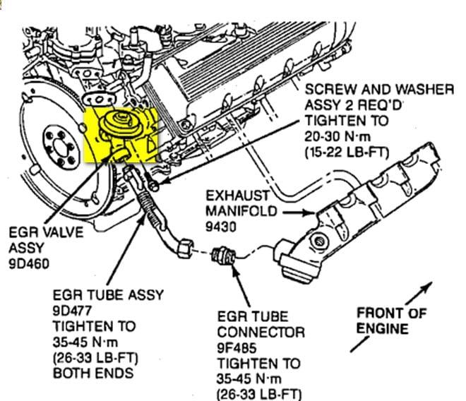 1994 ford aerostar fuse box location   36 wiring diagram