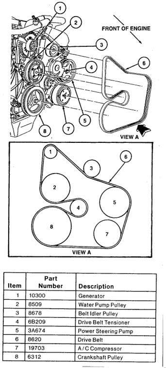 how do i change an alternator for a 1997 lincoln. Black Bedroom Furniture Sets. Home Design Ideas