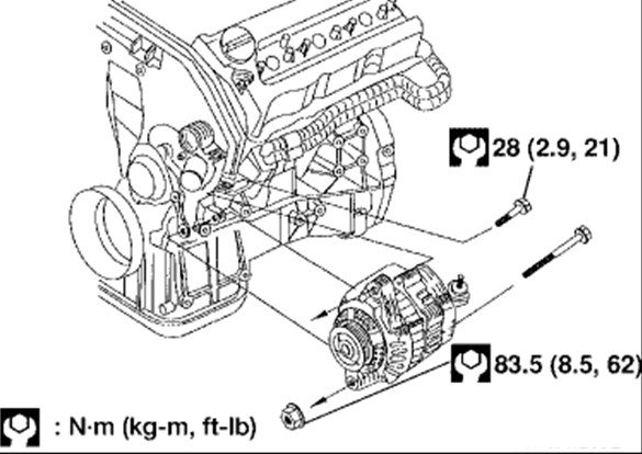 Bank 1 Sensor 2 Location Lexus Rx300 further E320 Mercedes Starter Wiring Diagram additionally Nissan Murano Engine Schematics additionally 2gcrw Away Bypass Pats Problem My Car Will Not Even besides T15379036 Reverse switch located 2005 nissan. on 2004 subaru outback fuse box diagram