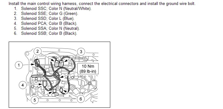 a diagram of which shift solenoid is e the wire color. Black Bedroom Furniture Sets. Home Design Ideas