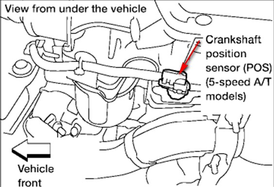 nissan crank sensor location 2004