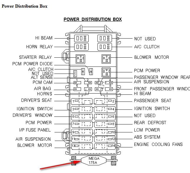 fuse box diagram for 1998 lincoln continental fuse box diagram for 99 lincoln town car