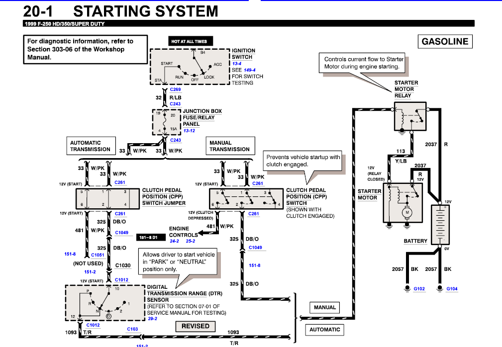 1999 ford f250 a wiring diagram from the battery to the starter v10