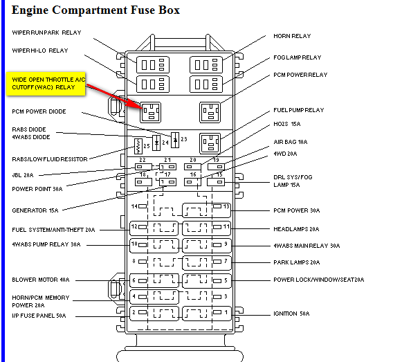car wiring fuses with 1999 Ford Explorer Fuel Pump Location on 3idef 1998 Chevy Cavalier 2 2 Bought New Electric together with Where Headlight Relay 2006 Honda Civic Dx 94564 further 15zsw Fuse Located Brake Lights 2005 Jeep Liberty besides 2012 Nissan Altima Fuse Box Diagram moreover Jeep Xj Fuse Box Diagram.