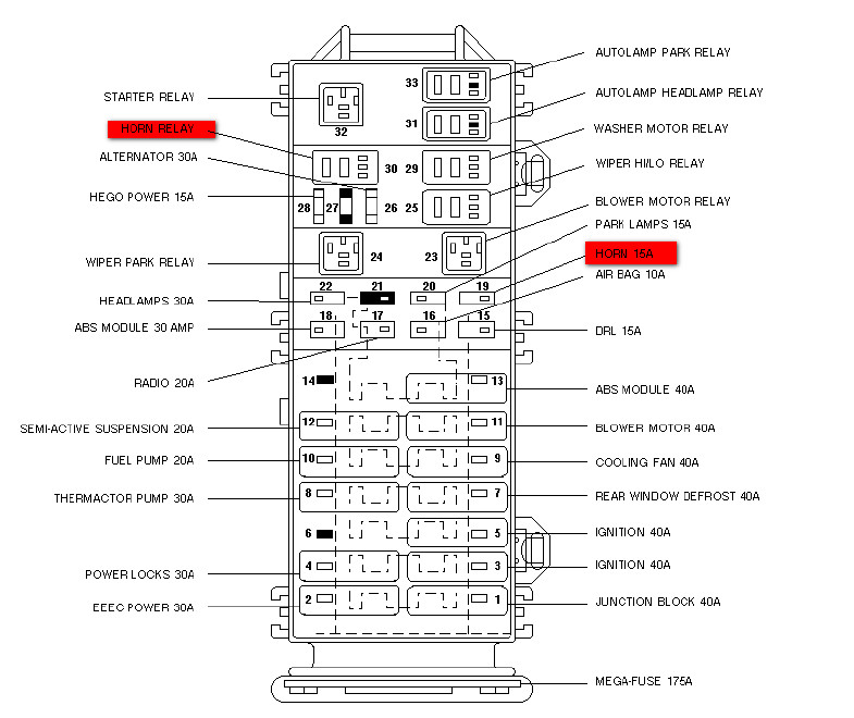 2003 chrysler sebring fuse box diagram  2003  free engine