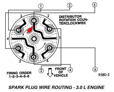 93 Civic Fuse Box Diagram also F150 Radiator Diagram furthermore Isuzu Amigo Parts Diagram further 1998 Dodge Pick Up Wiring Diagram as well Isuzu Pup Wiring Harness. on 1994 isuzu pickup engine