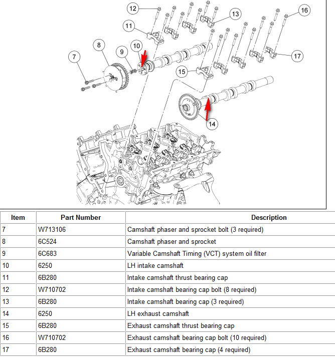 Dear Ford Mechanics: May 2009 Ford Escape Has Been At The
