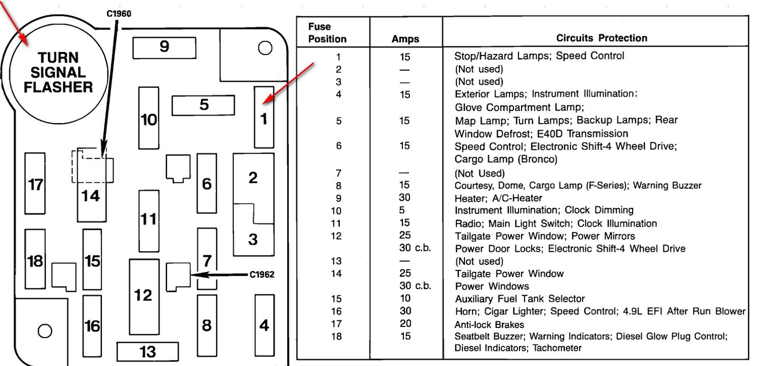 king ranch fuse box diagram 2006  king  get free image