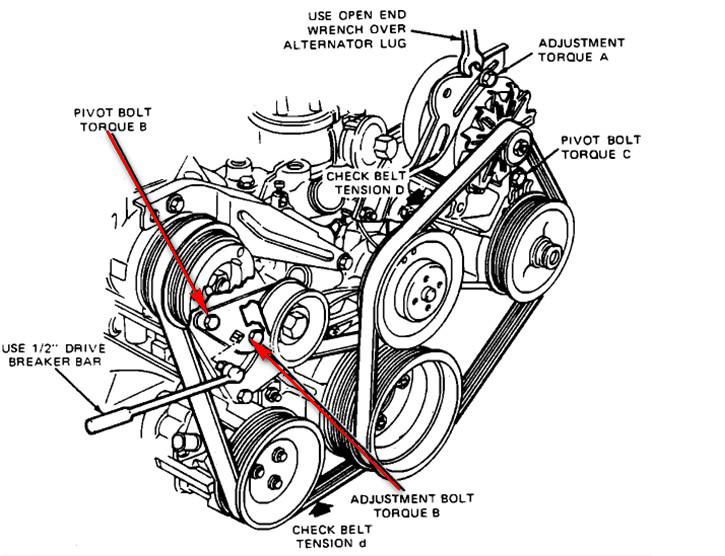 Service Manual How To Put A Belt On A 1986 Maserati