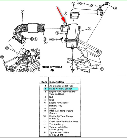 service manual  1995 ford windstar battery replacement