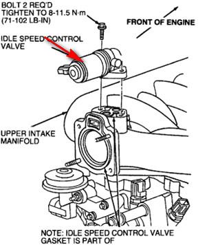A 96 Mitsubishi Eclipse Engine Diagram