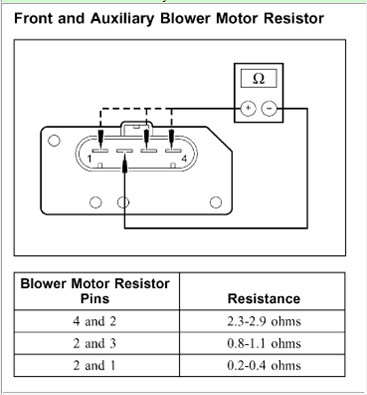 Can you test a blower motor resistor 28 images can you for How to test blower motor resistor