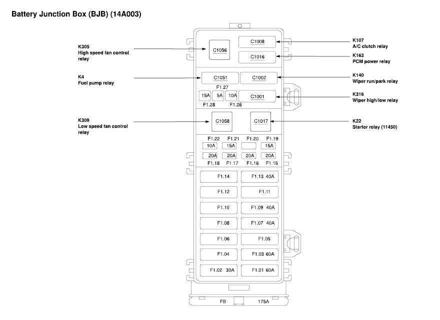 2002 Ford Taurus Fuse Box Diagram - Battery Junction Box